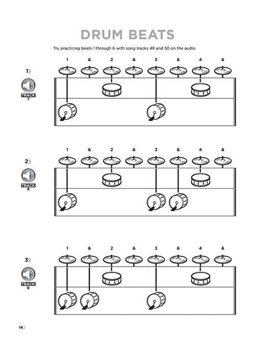 The Visual Drumset Method - Adrianson - Book/Audio Online