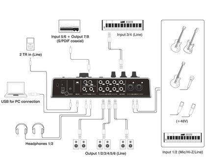 steinberg ur28m 6x8 usb 2 0 audio interface long mcquade musical instruments. Black Bedroom Furniture Sets. Home Design Ideas