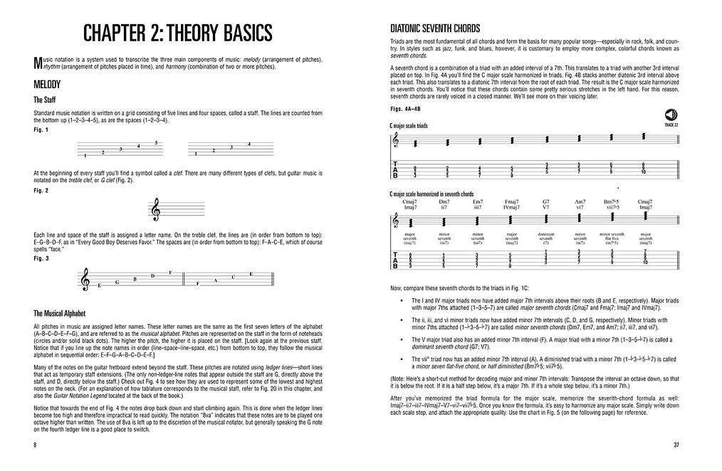 Hal Leonard Music Theory For Guitarists Kolb Guitar Tab Book