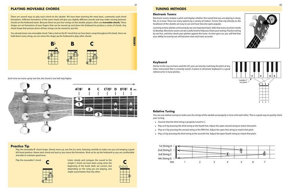 Hal Leonard Essential Elements Ukulele Method Book 1 Gross Book
