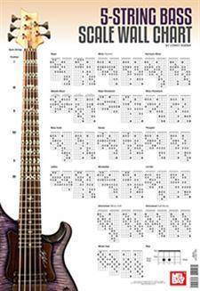 mel bay 5 string bass scale wall chart dozier poster long mcquade musical instruments. Black Bedroom Furniture Sets. Home Design Ideas