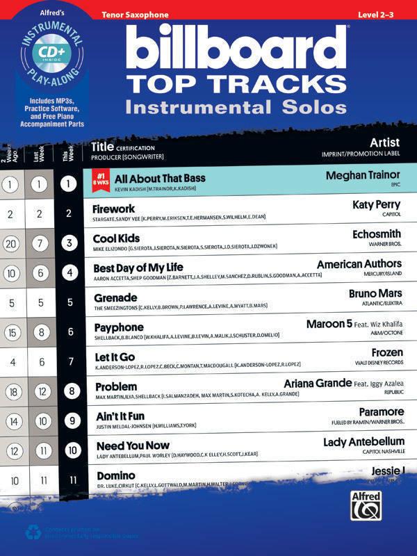 Alfred Publishing - Billboard Top Tracks Instrumental Solos - Tenor  Saxophone - Book/CD
