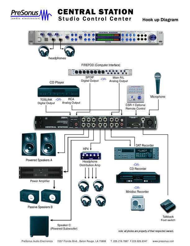 Presonus Central Station Studio Control Center Long
