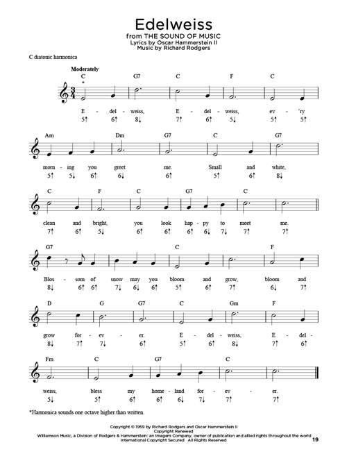 Harmonica harmonica tabs ring of fire : Harmonica : harmonica tabs ring of fire Harmonica Tabs and ...