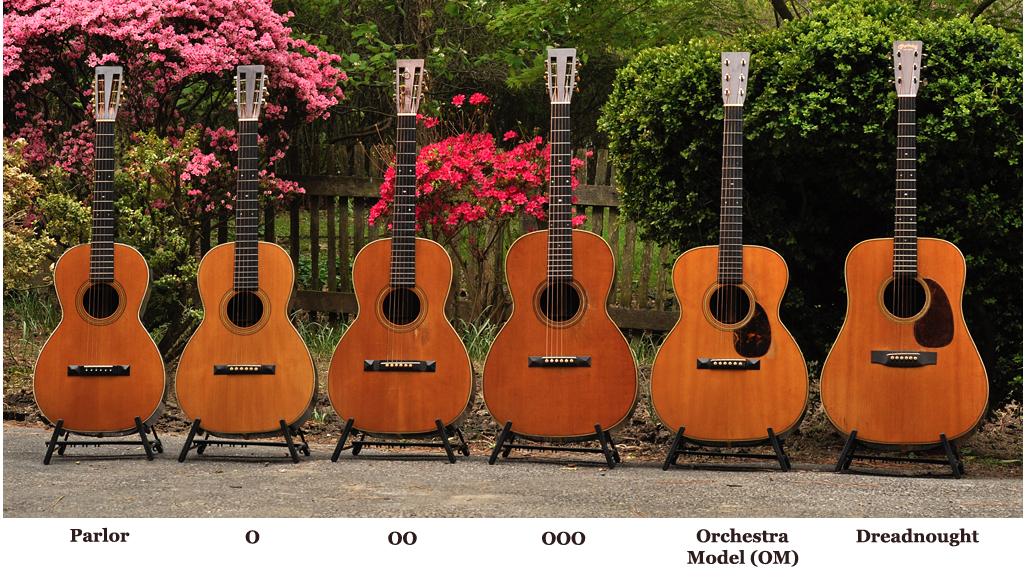 Acoustic Guitar Guide Aren T All Guitars Just Guitar