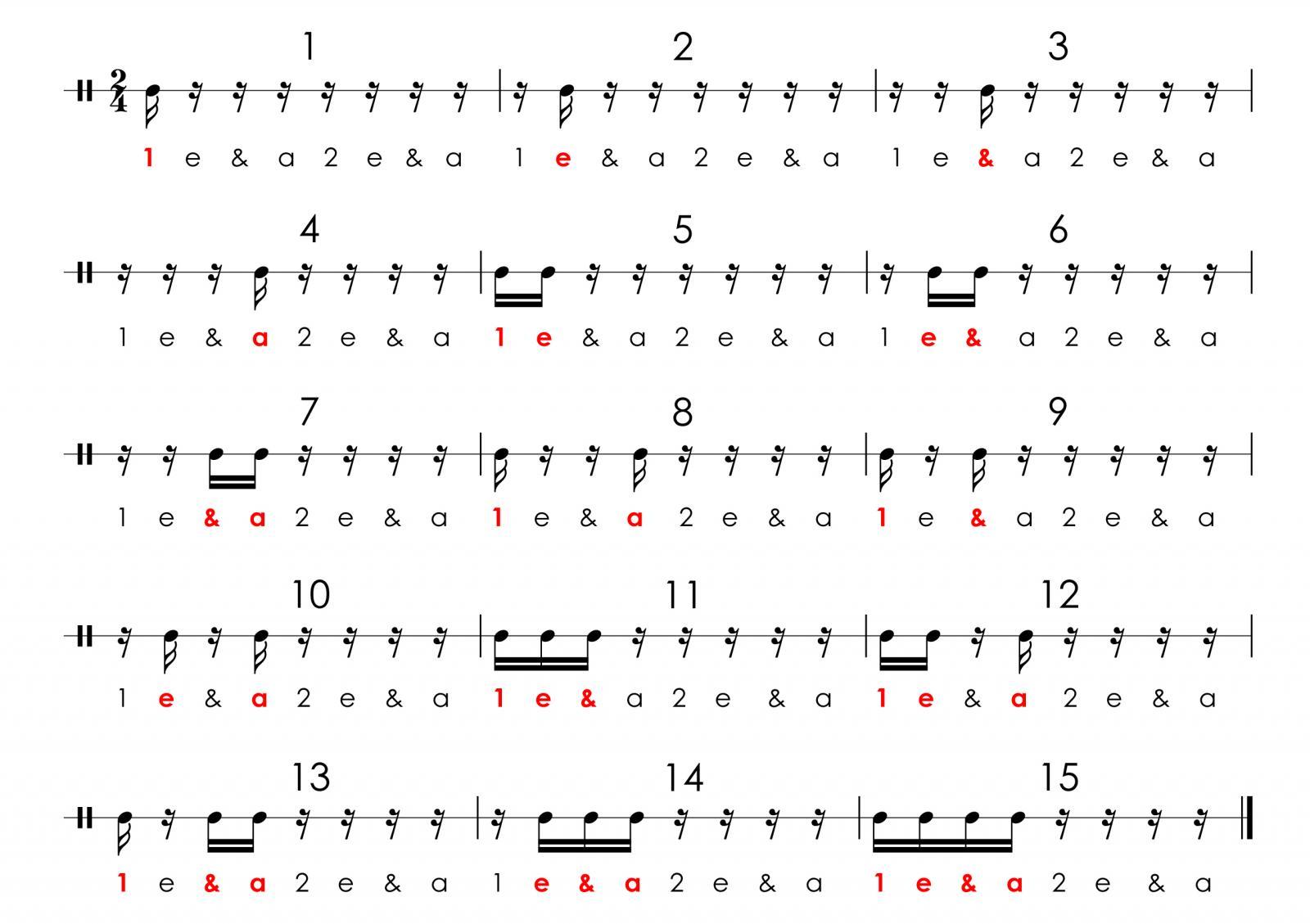 Rhythmic Vocabulary