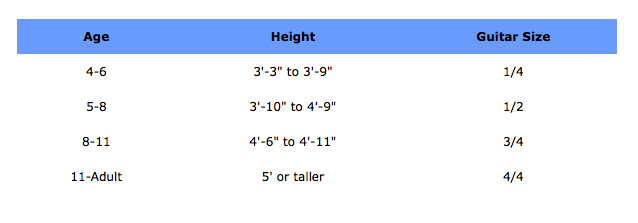 Classical guitar size chart