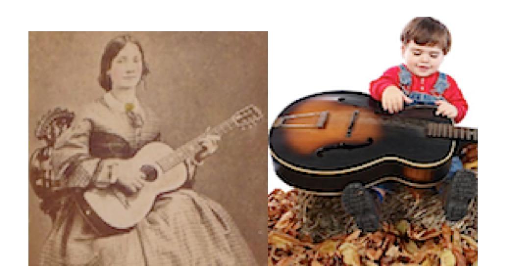 Acoustic Guitars 101
